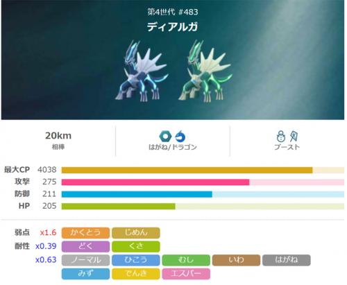 色 違い ディアルガ 明度と彩度の違いをそろそろ理解したい|Nozomi Yamaguchi|note